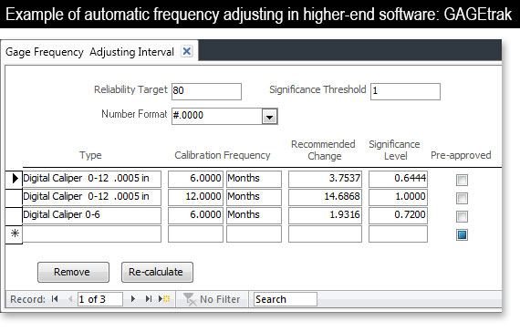 ISO Audit - Gage Frequency Adjusting Interval