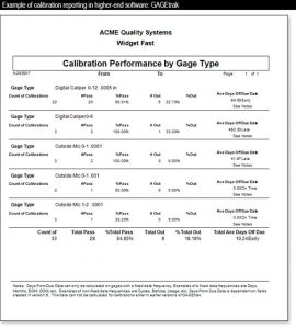ISO Audit - Calibration Performance Report